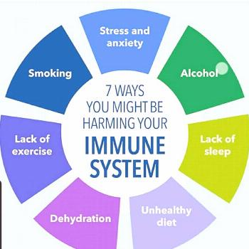 possible text that says Stress and anxiety Smoking Alcohol 7 WAYS